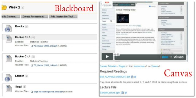 Blackboard Items versus Canvas Pages