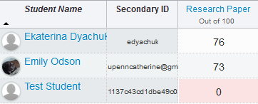 The gradebook cell for a late submissiomn is pink.