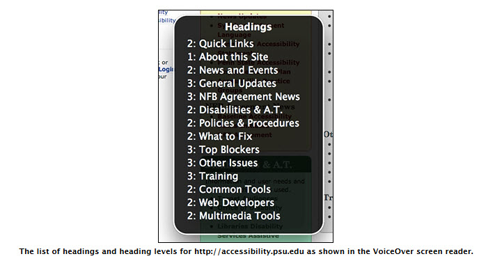Image of a the list of headings and heading levels for http://accessibility.psu.edu as shown in the VoiceOver screen reader.